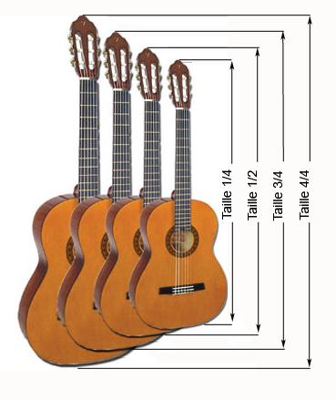 guitare classique 1/8