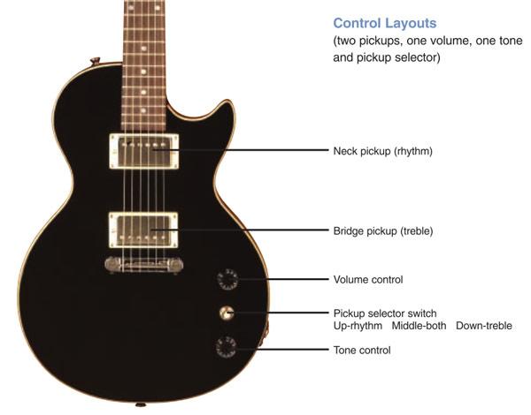 Electronique Gibson-2