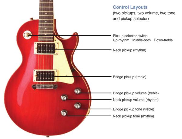Electronique Gibson-3