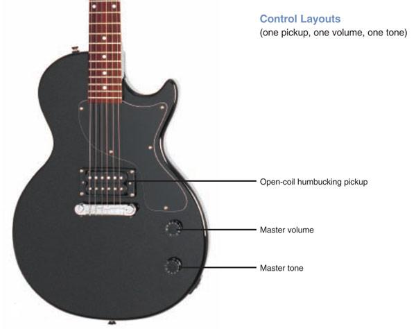 guitare electrique 1 micro