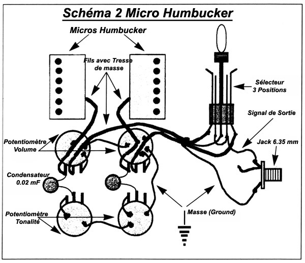 humbucker 4 wire wiring diagram