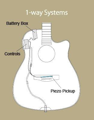 Yamaha 1 way system