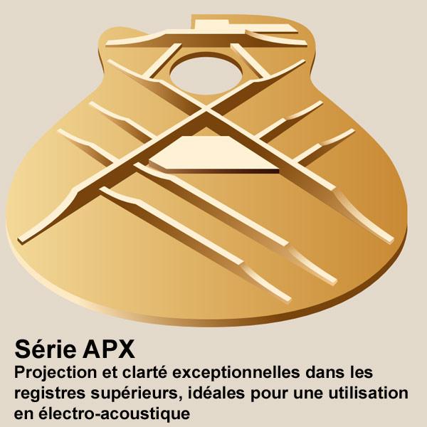 Barrages de la série APX