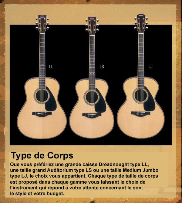 Les Corps de guitares Yamaha