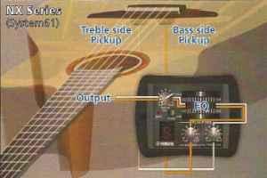 Yamaha Préampli Guitare