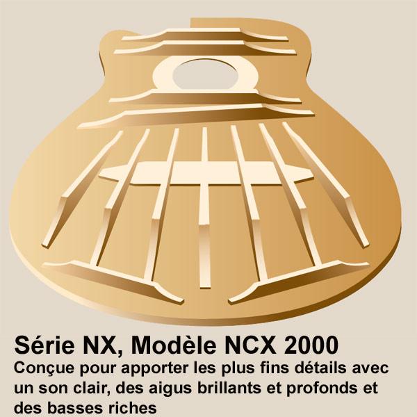 Barrages de la NCX 2000