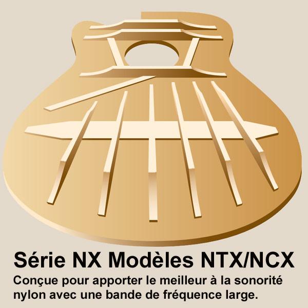 Barrages de la série NX