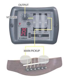 Yamaha A .R.T. Preamp Système 56