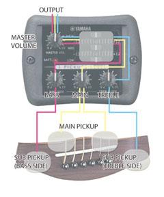Yamaha A .R.T. Preamp Système 59
