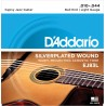 Jeu Cordes d'Addario Gypsy Jazz Light