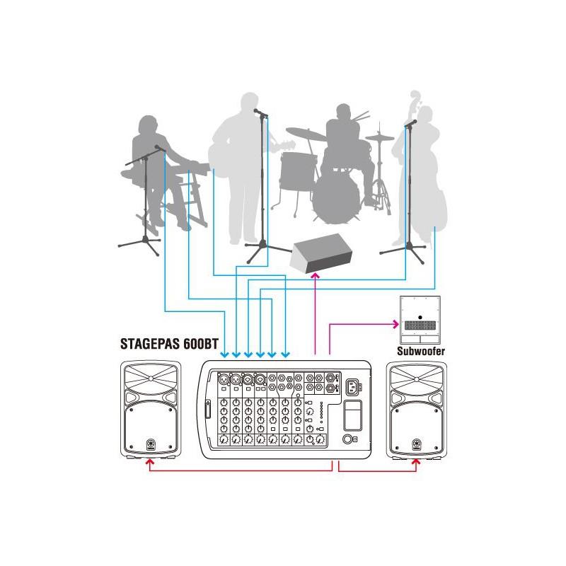 yamaha stagepas 600bt sonorisation portable. Black Bedroom Furniture Sets. Home Design Ideas